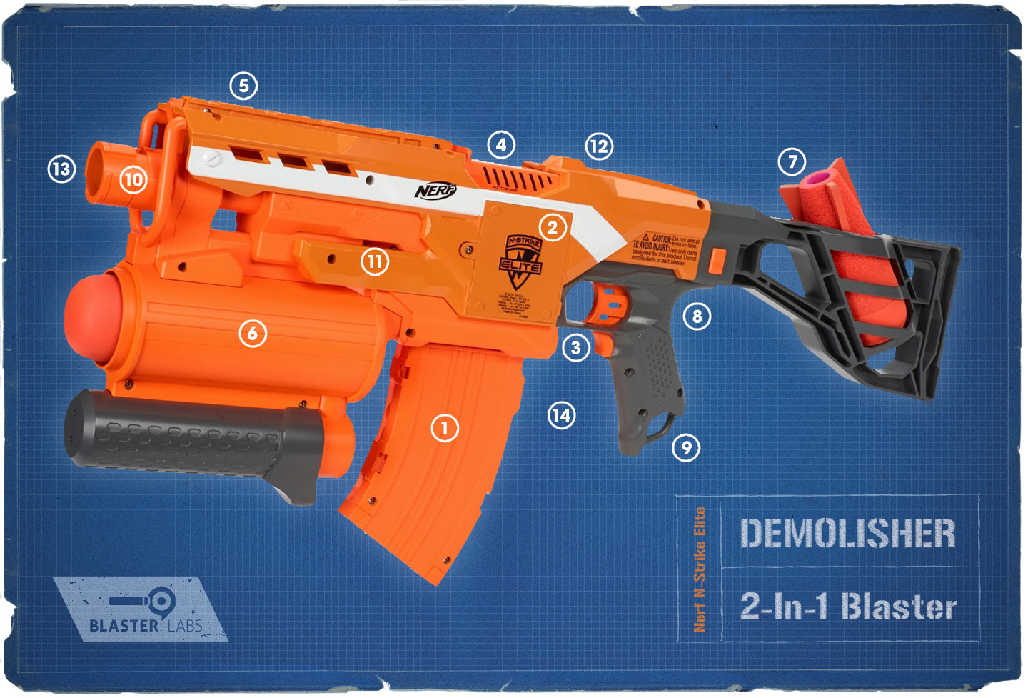 Demolisher Tech Details | Nerf N-Strike Elite