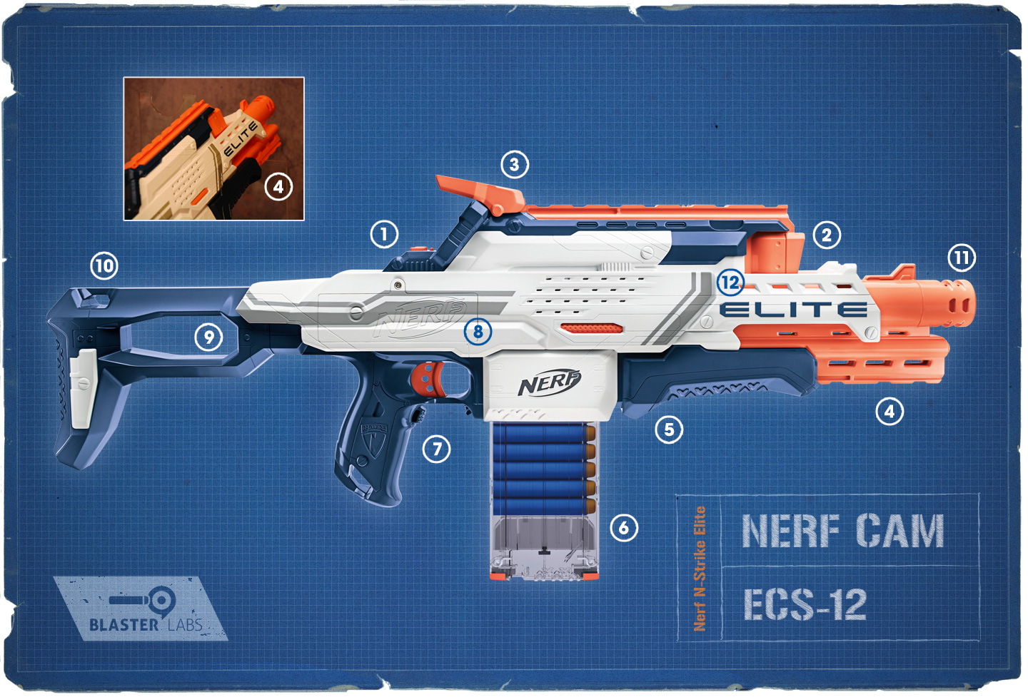 Cam ECS-12 Tech | Feature Overview | Nerf N-Strike Elite | Nerf